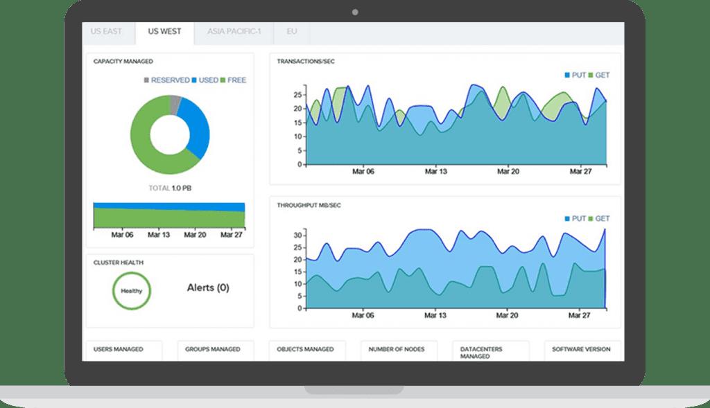cloudian-analytics-screen-shot-1024x589