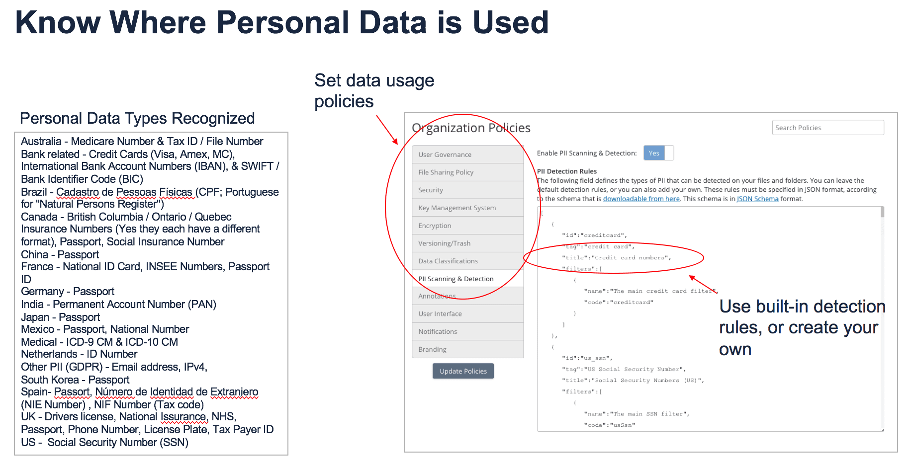 Recognize personal data use in shared files with Cloudian solution
