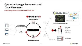 storage economics webinar