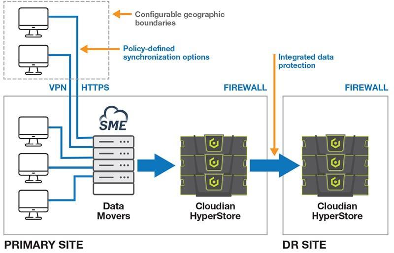 file sharing diagram