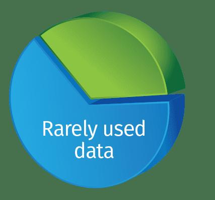 rarely used data
