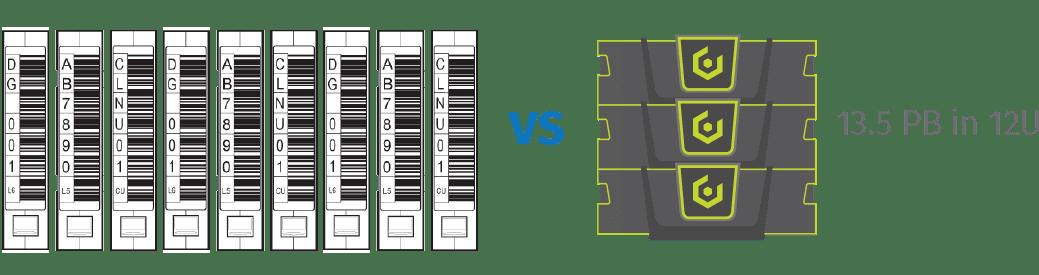 lto tape vs object storage